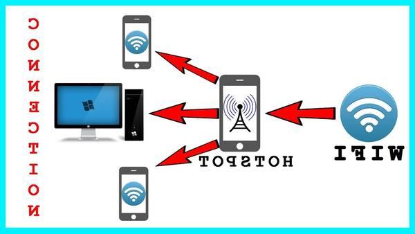 routeur 5g